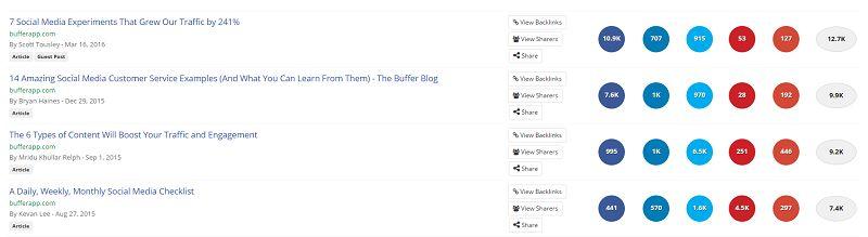 blog-buffer