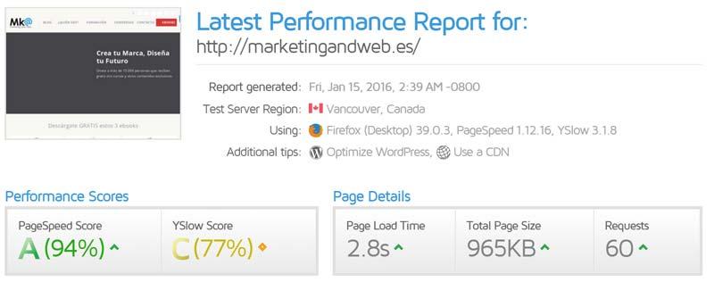 marketing-performance