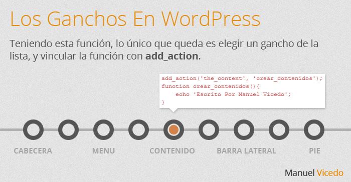 wordpress-hooks-action